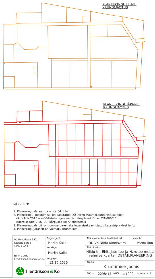 Trigon Property Development